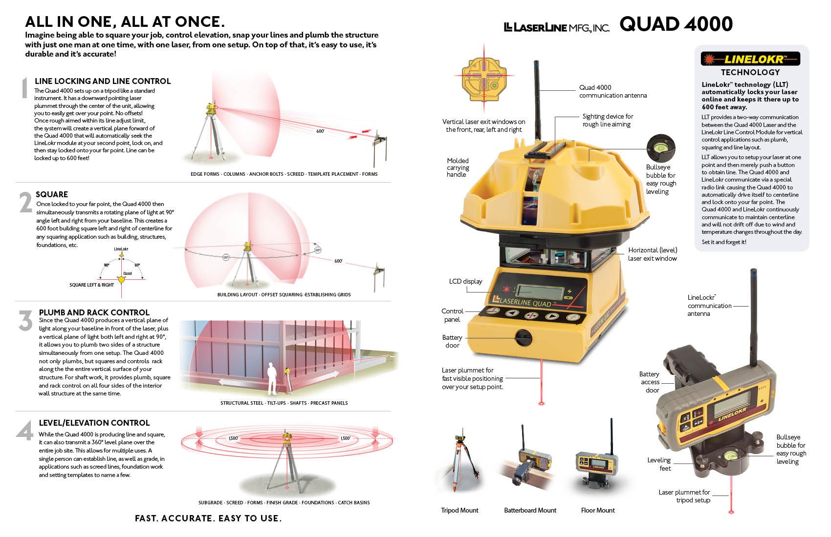 LL Quad-Brch2