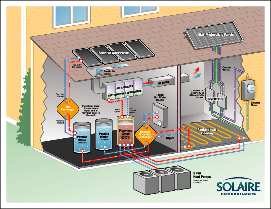 hirez-solaire
